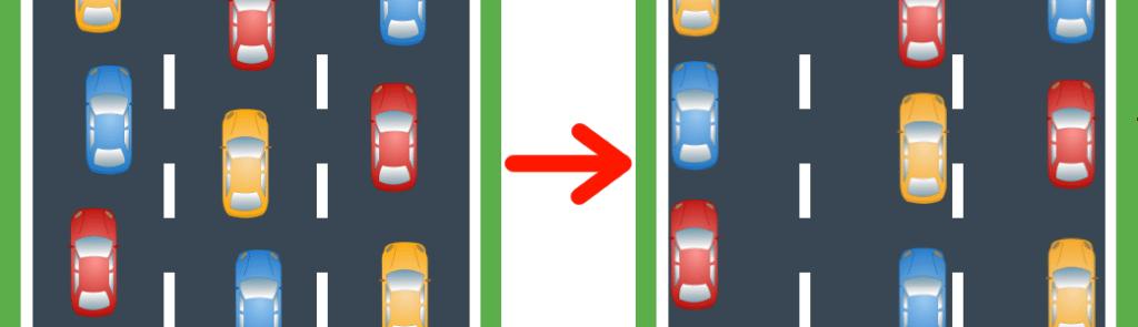 Korrekte Bildung einer Rettungsgasse bei drei Fahrstreifen.