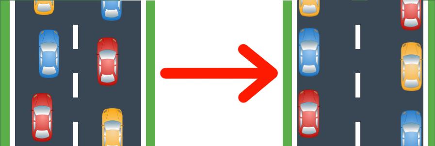 Korrekte Bildung einer Rettungsgasse bei zwei Fahrstreifen.