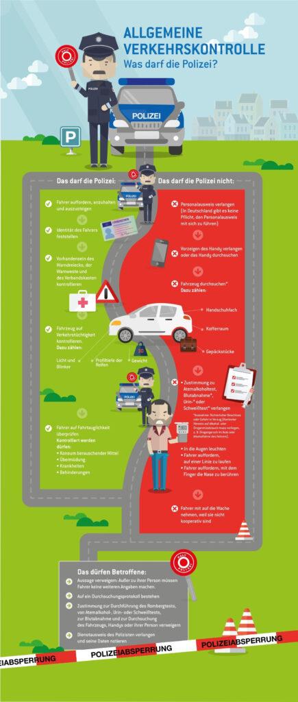 Infografik zur Verkehrskontrolle: Was dürfen Polizisten? (Für größere Ansicht auf das Bild klicken.)