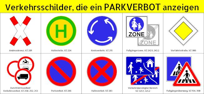 Diese Verkehrszeichen weisen auf ein Parkverbot hin. Ein Bußgeld droht Ihnen in verkehrsberuhigten Bereichen allerdings nur beim Parken außerhalb der dafür vorgesehenen Flächen.